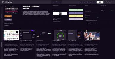 Visualizing a Customer Journey
